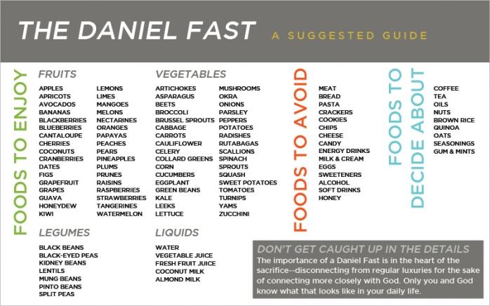 DanielFastMenu3-Graphic